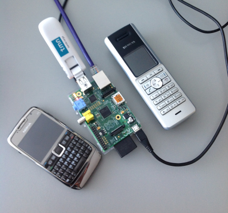 Raspberry Pi with GSM modem